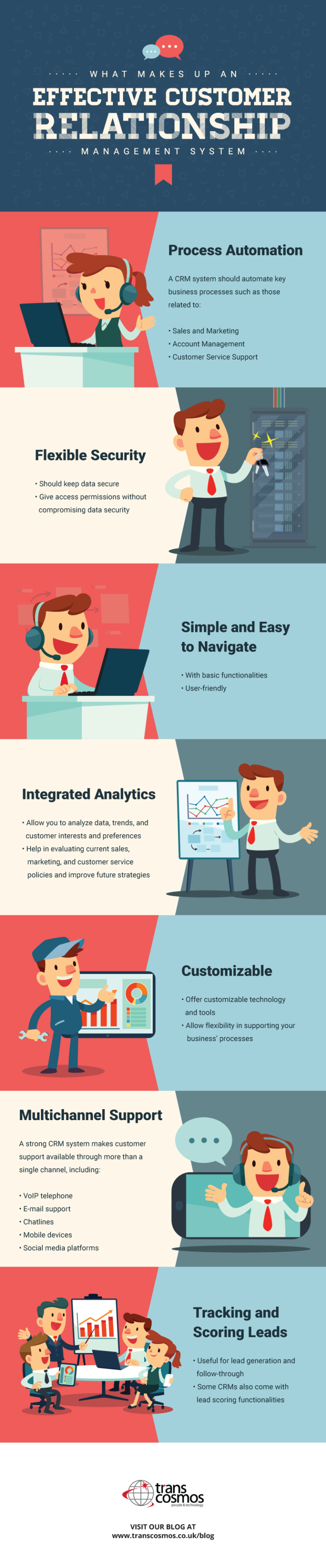 What Are the Best CRM Features for Your Small Business? (Infographic)