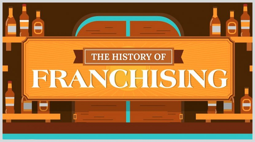 Franchise History Infographic