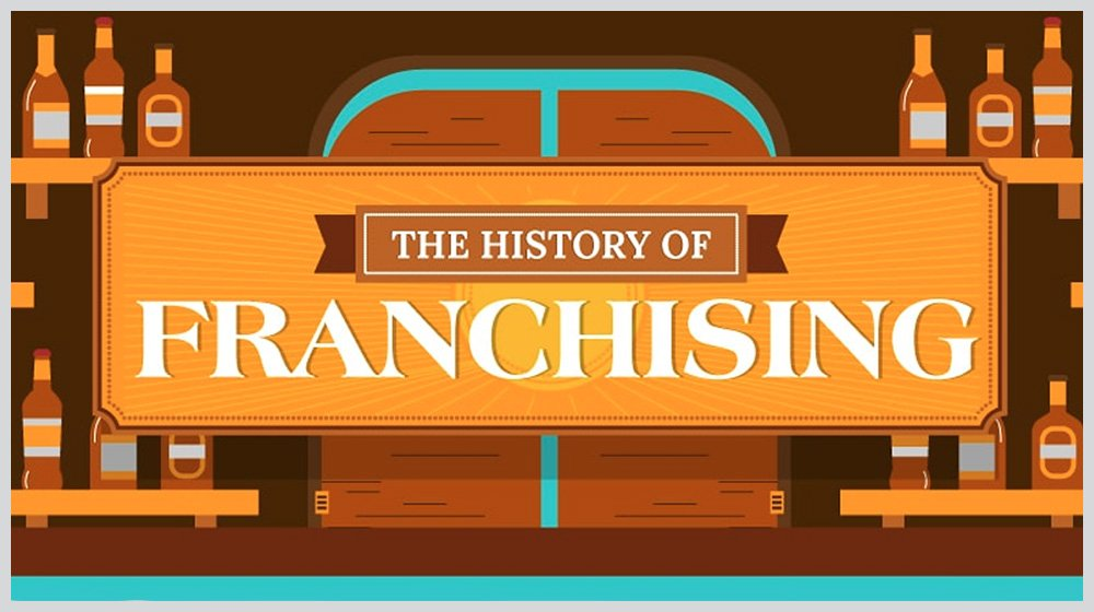 Interesting Factoids We Bet You Never Knew About the History of Franchising (INFOGRAPHIC)