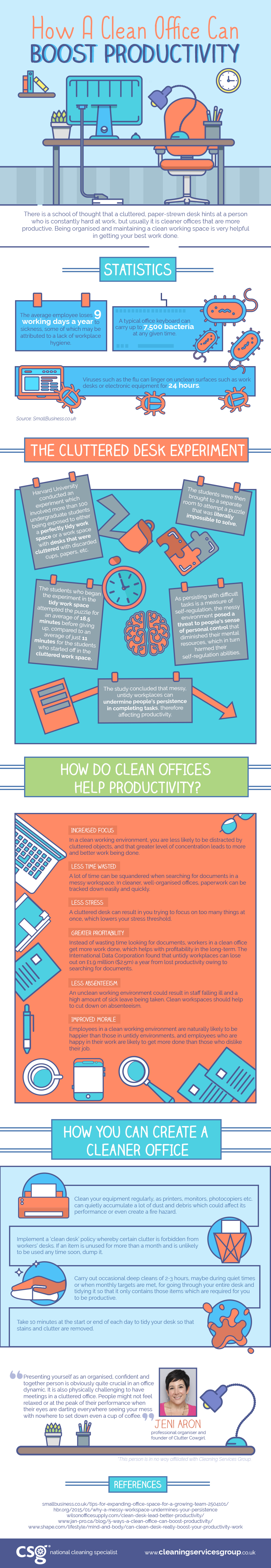 company tidy office. How A Clean Office Increases Productivity (Infographic) Company Tidy N