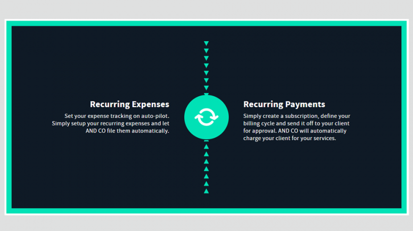 Fiverr Acquisition of AND CO Aimed at Freelancers and Sole Proprietors