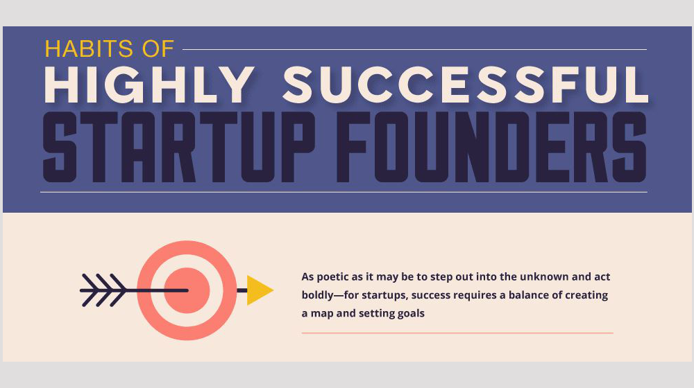Top Habits of Successful Startup Owners