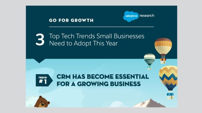 small business technology trends