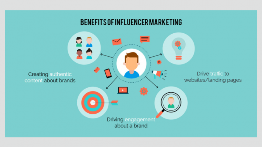 The Benefits of Influence Marketing for Hotels