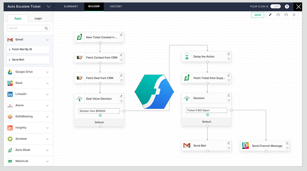 Zoho Flow and Zoho PageSense Both Built for Small Businesses