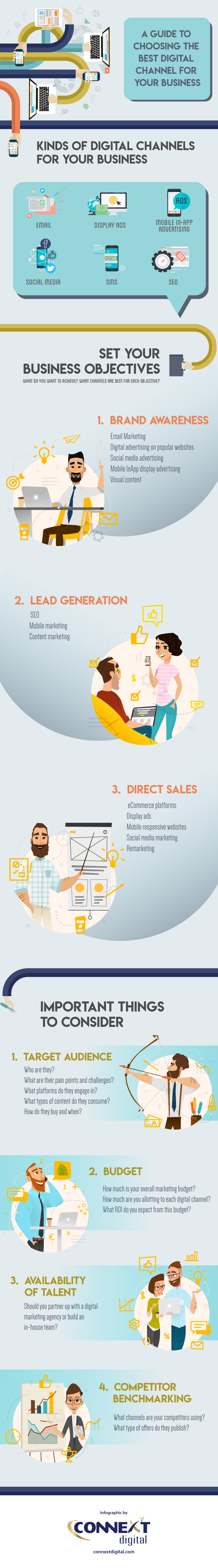 How toChoose a Digital Marketing Channel for Your Small Business