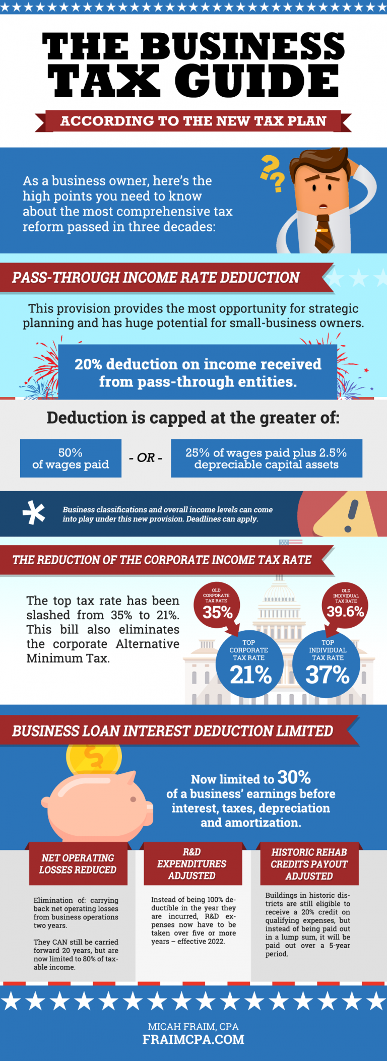 The New Tax Plan Explained in 1 Infographic