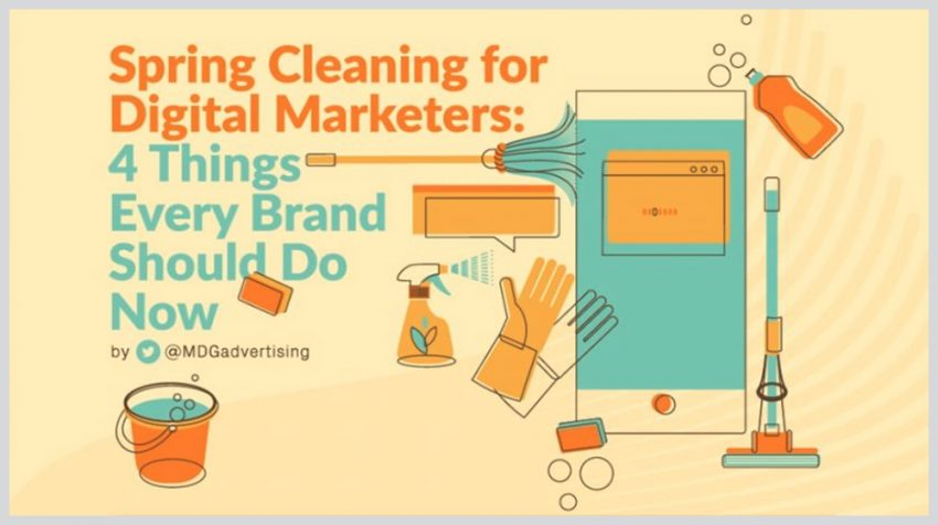 Digital Marketing Optimization: Time to Freshen Up Your Small Business Digital Marketing (INFOGRAPHIC)