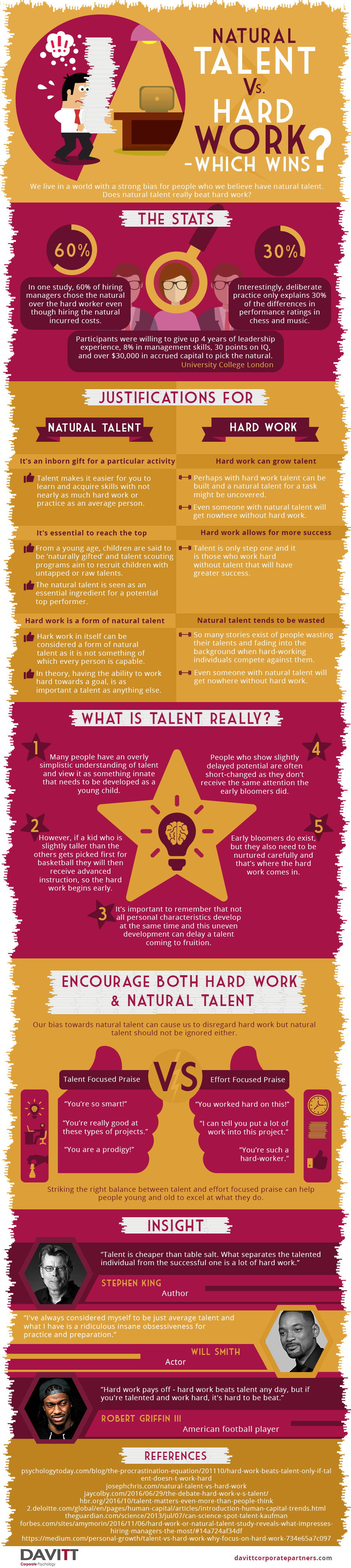 Natural Talent or Hard Work: Which Wins? (Infographic)