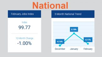 February 2018 Small Business Employment Statistics