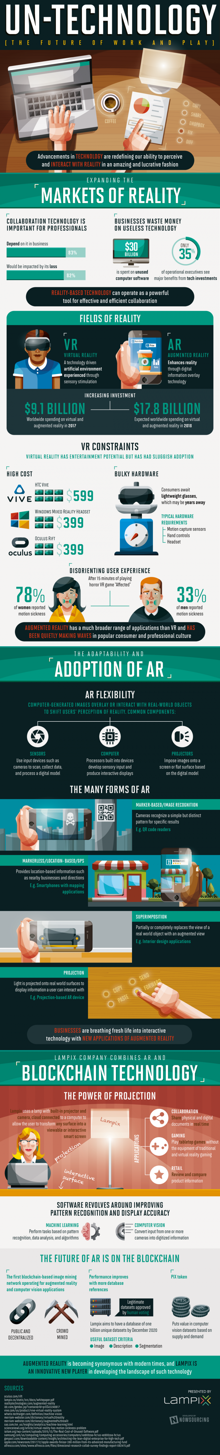 How Businesses Can Use Augmented Reality