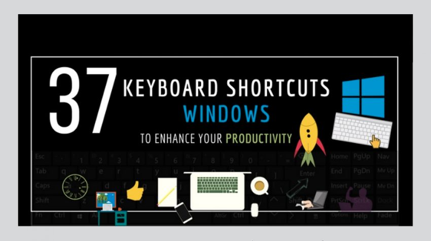 37 Windows Keyboard Shortcuts To Improve Productivity Small