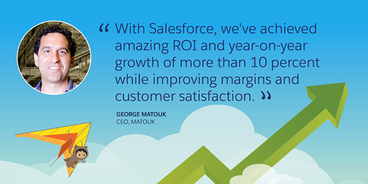 Salesforce Success Story - Matouk Streamlines Operations, Sees Big ROI