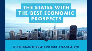 States with the Best Economies