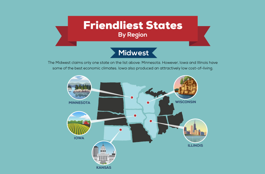 These Are the 10 Best States for Online Businesses in the US