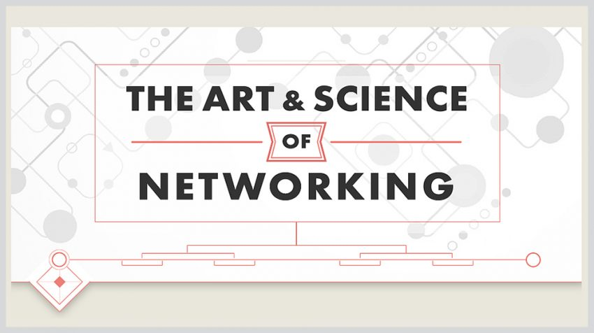 8 Skills You Need to Achieve Networking Success