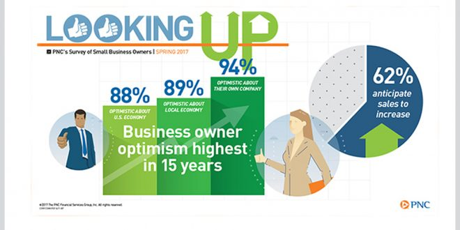 Hasil gambar untuk Business as a service helps to boost the economy