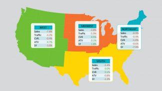 RetailNext Retail Performance Pulse March 2018