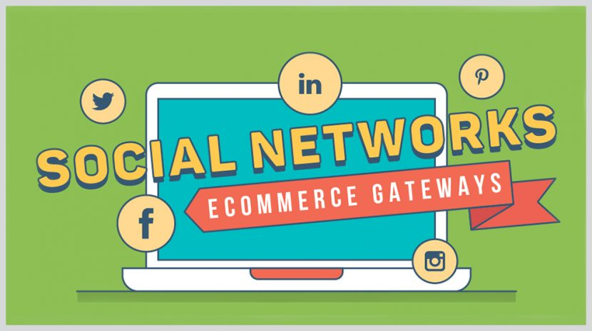Using Social Media for Ecommerce