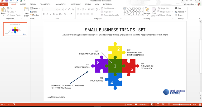 Need Charts and Graphs for Your Biz? Vizzlo Does them in Seconds
