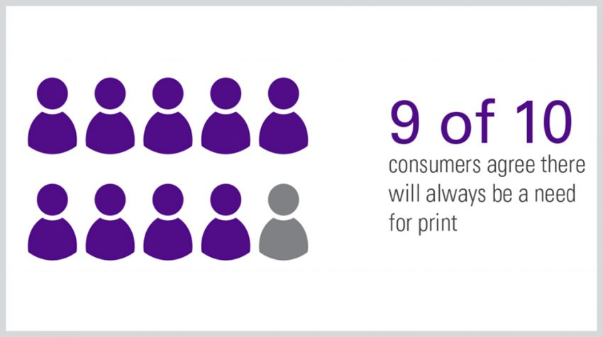 Print Marketing Statistics: 4 out of 5 Small Business Owners Say Print Materials Help Them Stand Out