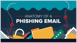 How to Spot a Phishing Email and Fake Landing Page (INFOGRAPHIC)