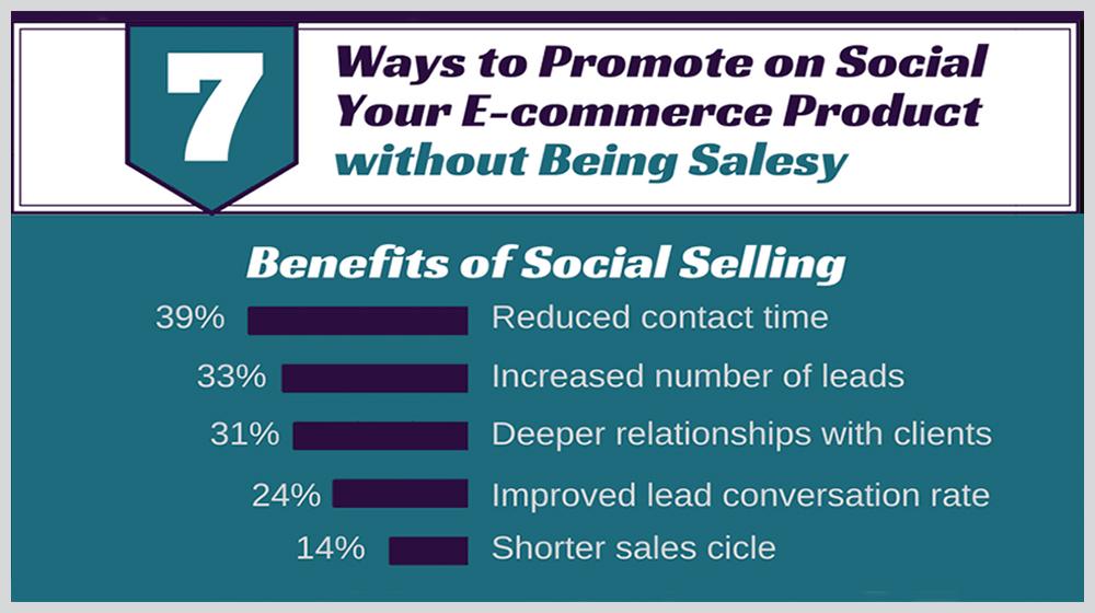 Top Tips for Social Media Promotion