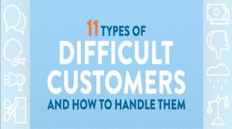 How to Deal with Difficult Customers