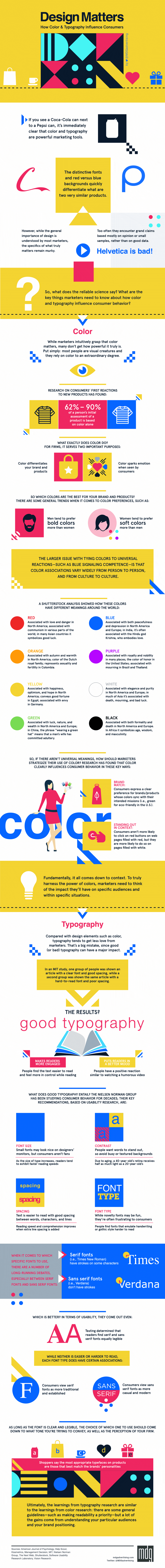 The Impact ofColor and Typography in Marketing