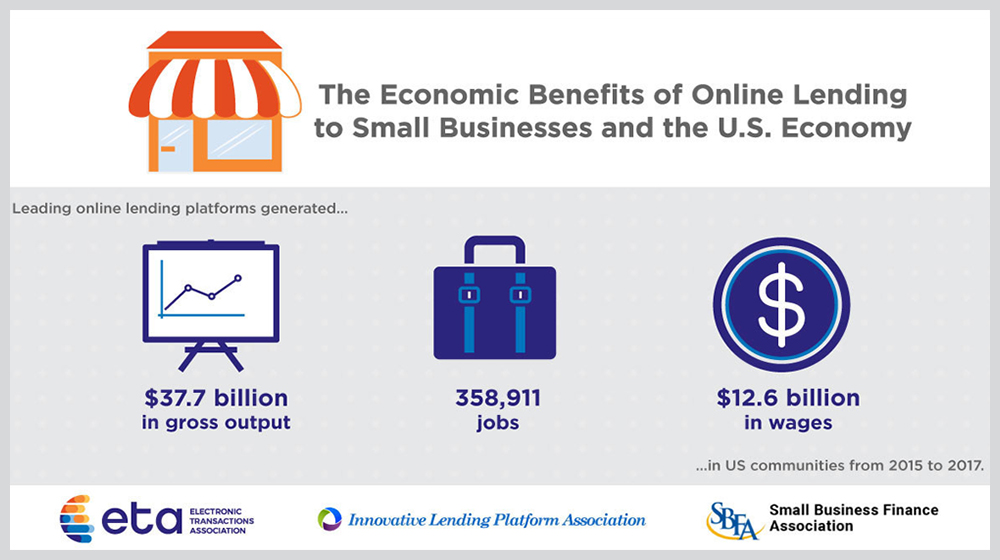 New Report Reveals that Online Lending Helps Small Businesses Create Jobs