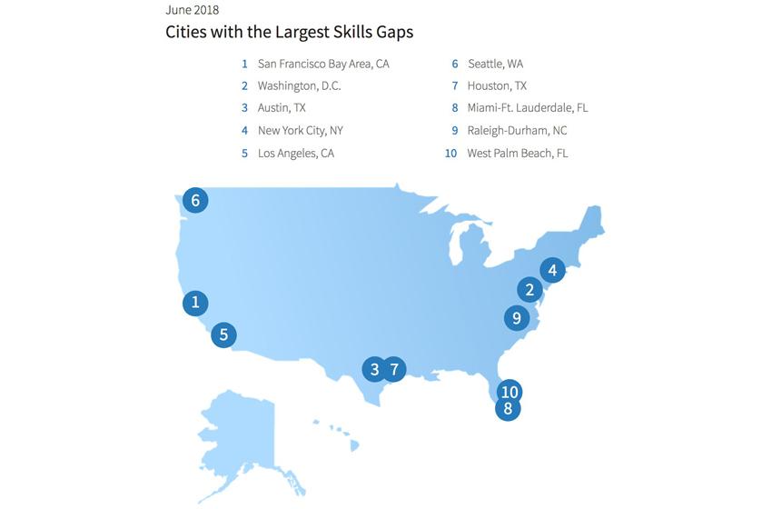 June 2018 LinkedIn Workforce Report