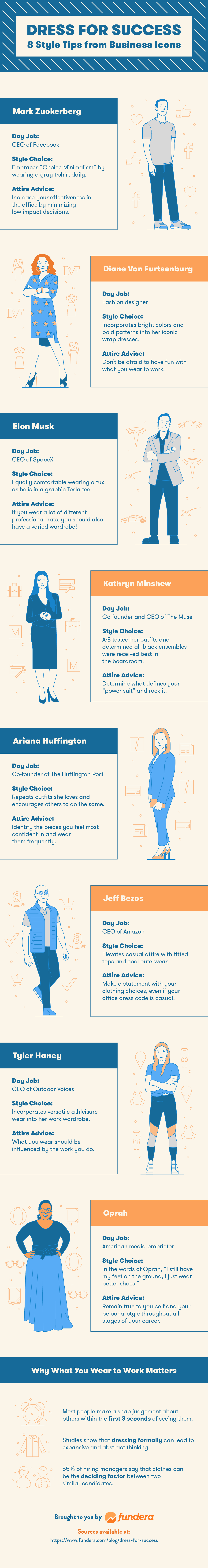 Dress for Success Tips -- What You Can Learn from a Billionaire's Threads