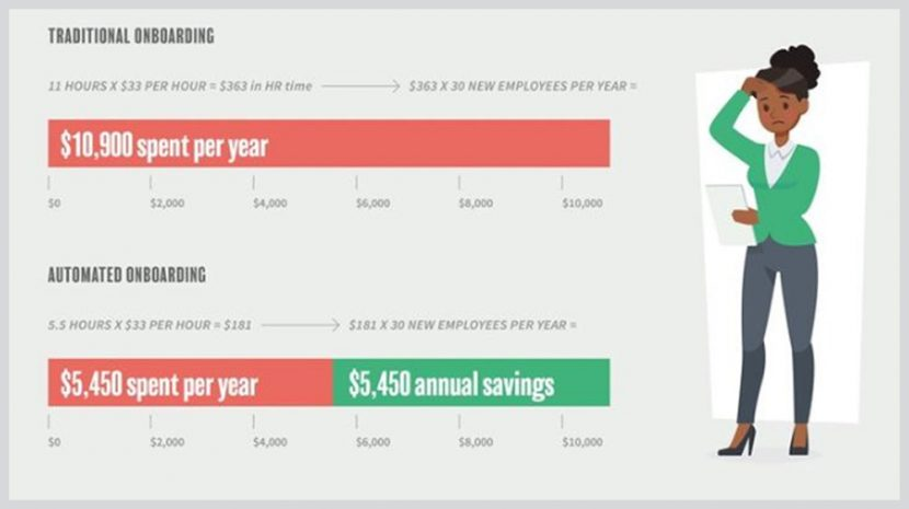Benefits of HR Software - How Much Money Can it Save Your Small Business? (INFOGRAPHIC)