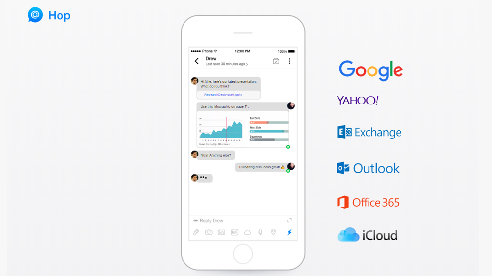 Hop Communication App Brings Conversations -- Not Clutter -- to Your Company Email