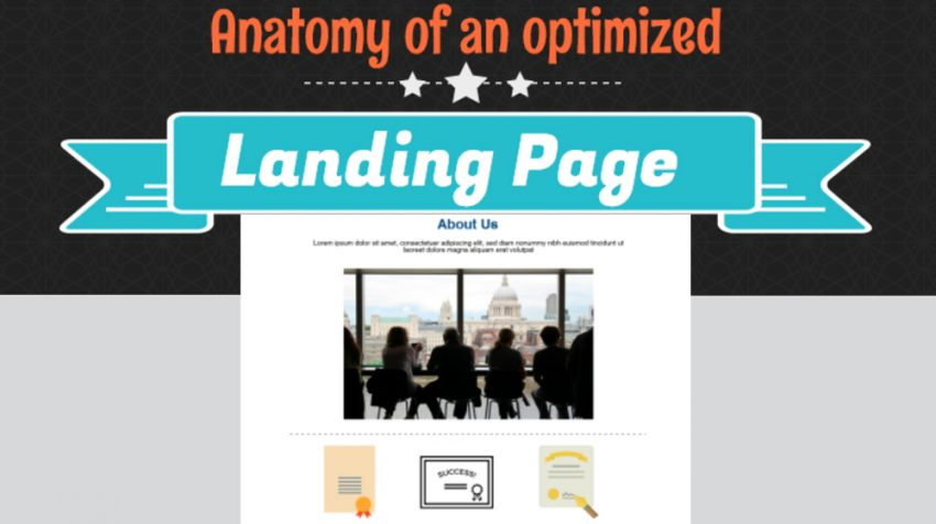 The Ingredients to Great Landing Pages for Your Website
