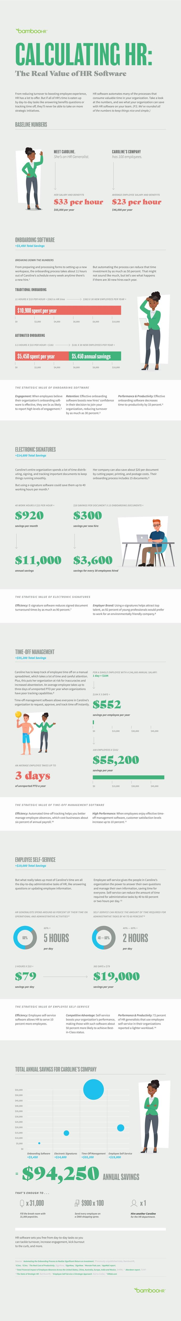 How to Use HR Software to Save Your Small Business Money (INFOGRAPHIC)