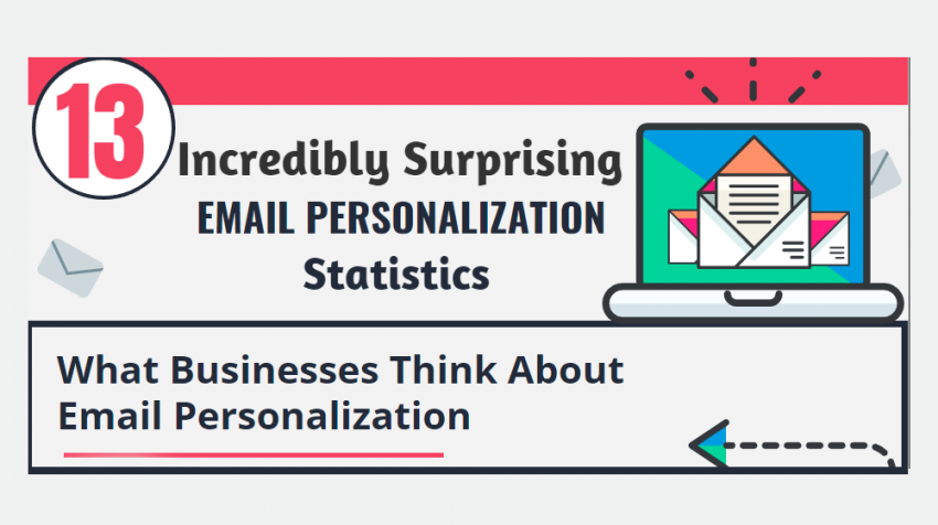 The Most Important Email Personalization Statistics You Need to Know Today (INFOGRAPHIC)