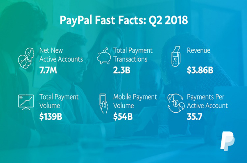 Newly Updated PayPal App Is Faster and More Secure