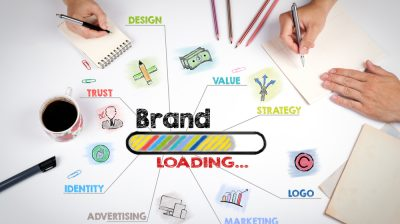 The Secrets Behind Successful Brand Colors [Infographic]
