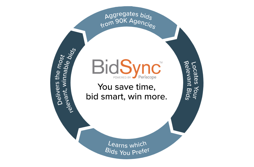 The New BidSync App Uses AI to Help Small Business Find Government Contracts