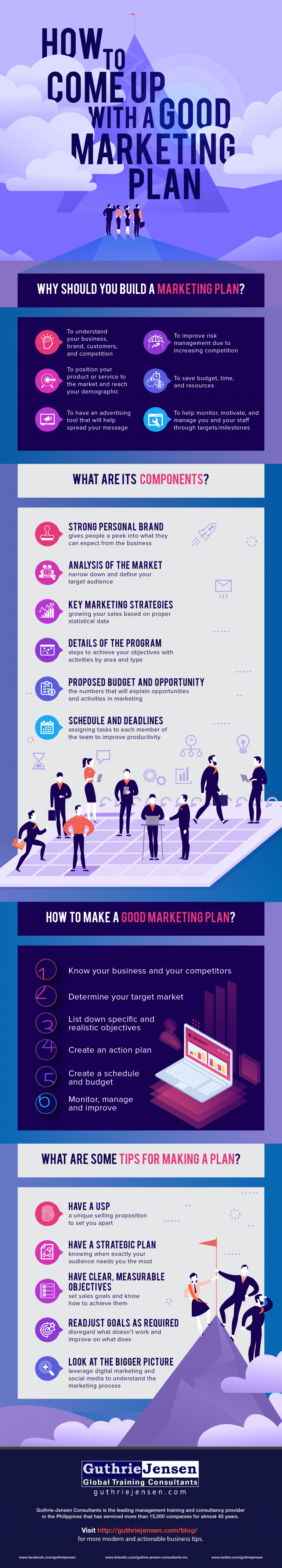 top tips for a great small business marketing plan infographic