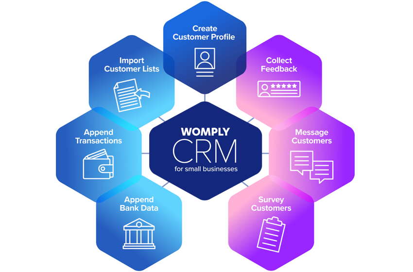 Womply CRM Debuts for Mom and Pop Shops