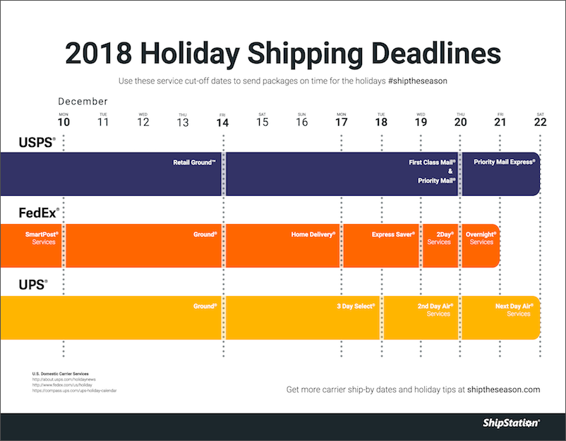 2018 Holiday Shipping Deadlines