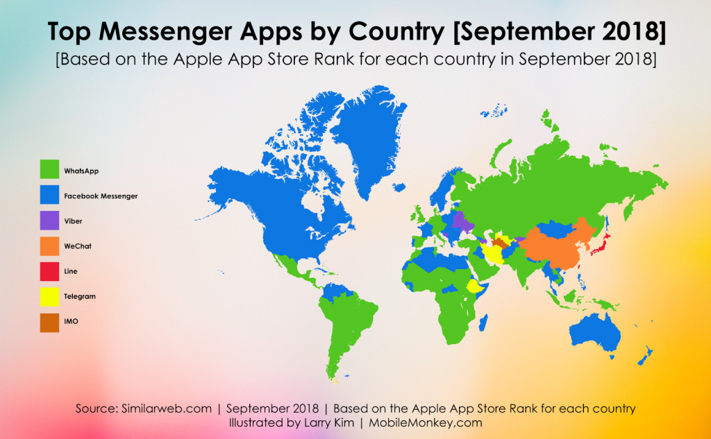 The 7 Top Messenger Apps in the World