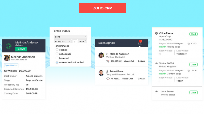 The Best CRM Software for Small Business Users