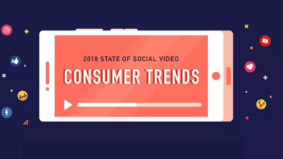 Social Video Trends: Video is Definitely the Favorite Type of Content Right Now