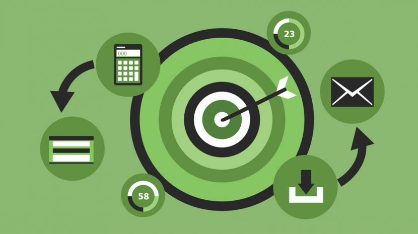 3 ways of Identifying Customer Needs