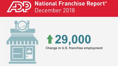 December 2018 ADP National Franchise Report