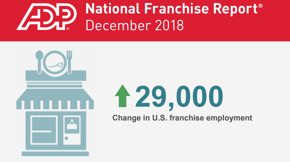 December 2018 ADP National Franchise Report
