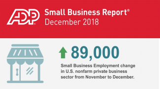 December 2018 ADP Small Business Report